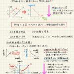 スイムトレ後の「AD曲線」解説